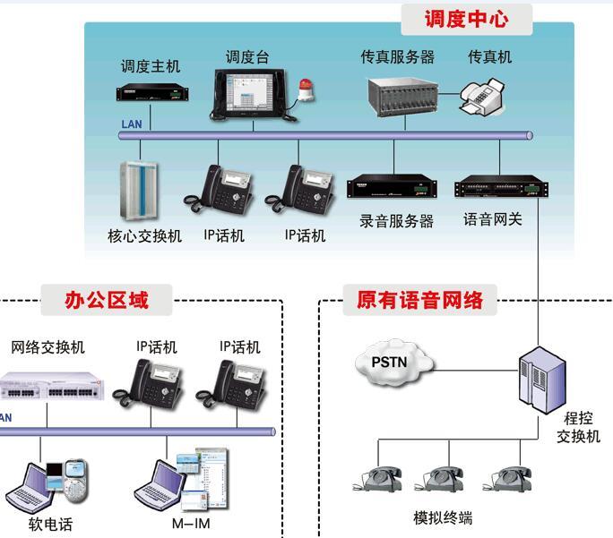 北京融合调度通信指挥系统生产-哪里有供应价位合理的融合调度通信指挥系统