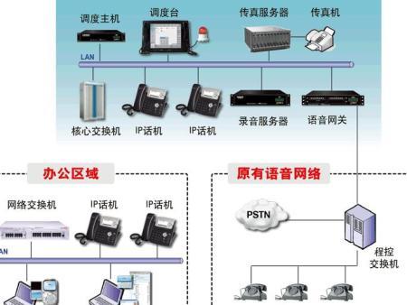 常州融合调度通信指挥系统安装-上海超实用的融合调度通信指挥系统推荐