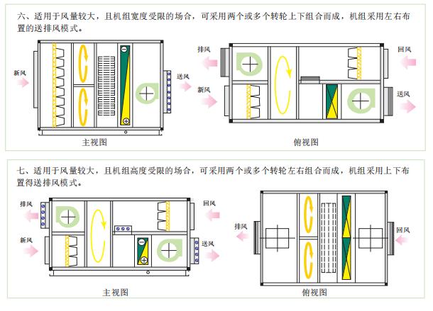 福州转轮热回收机组-热回收空气处理机组供应商