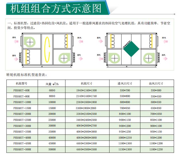 百美空调提供好的热回收空气处理机组,漳州转轮热回收机组