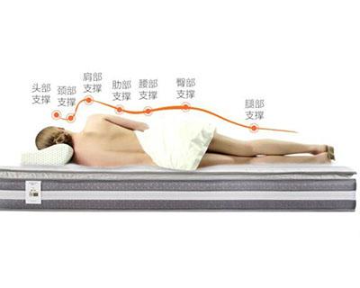 南阳床垫厂家_南阳社旗床垫市场行情