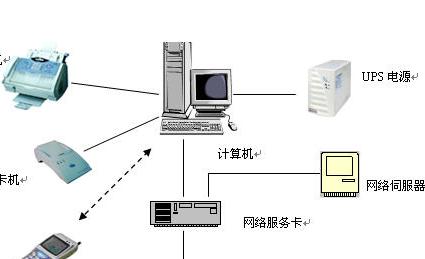 時訊企事業行政后勤一體化管理系統怎樣-時訊軟件開發_實力可靠的時訊企事業行政后勤一體化管理系統開發商
