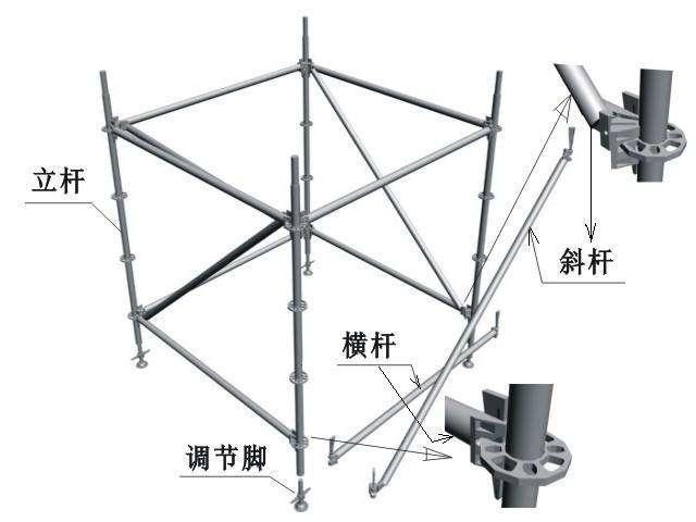 南宁灯光架厂商|南宁鑫辉舞台供应可信赖的广西雷亚架搭建