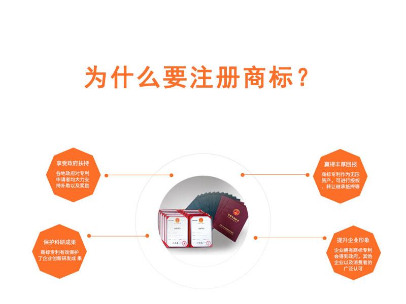 推薦自助商標注冊-專業的商標服務服務推薦