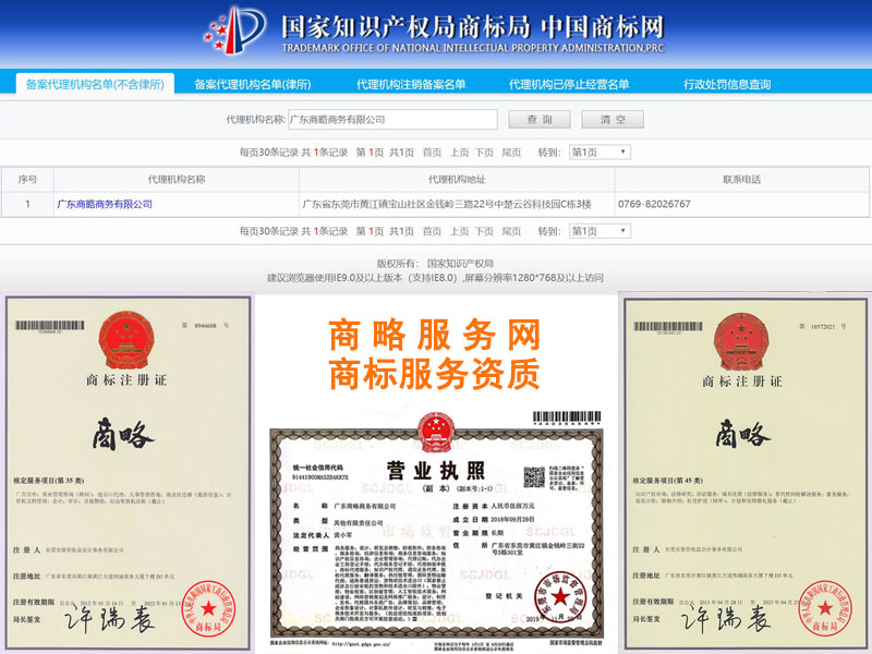 商标注册预订-可信赖的商标服务服务推荐