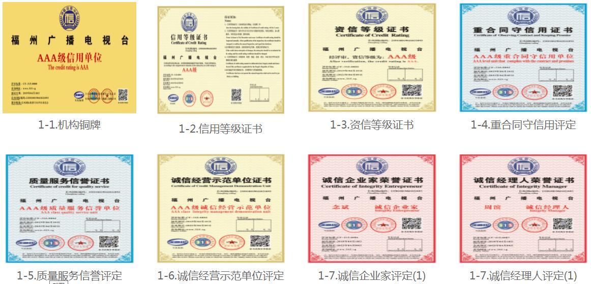 AAA信用评级,AAA信用等级证书,AAA信用评级证书