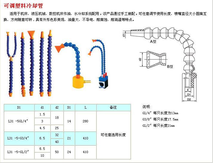 机床冷却管,机床冷却管厂家直销,机床冷却管价格