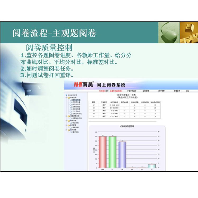 南昊网上阅卷系统有哪些,网上阅卷系统有哪些,专业的网上阅卷系统