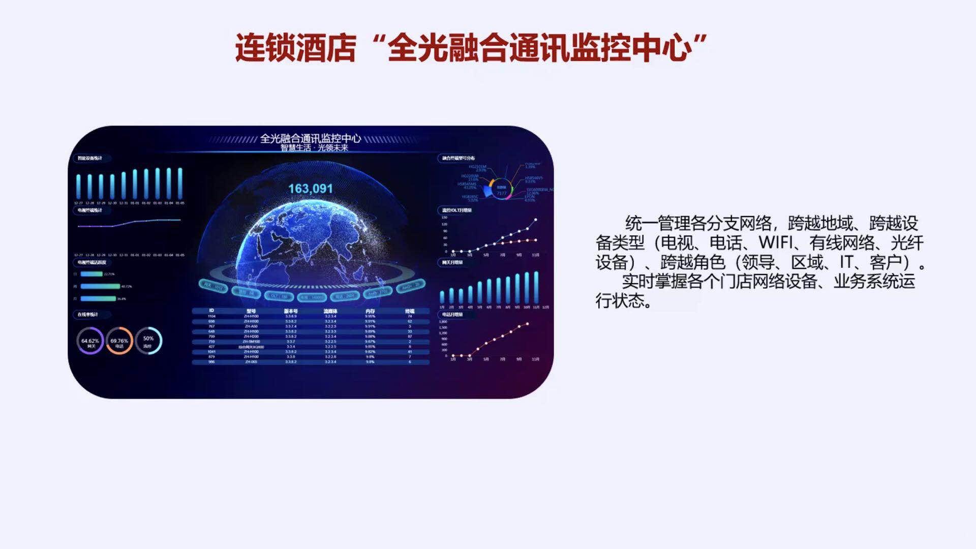 医院多网融合系统-广东哪里有供应划算的智慧酒店多网融合系统