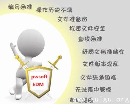 图文档管理价位_专业图文档管理系统报价