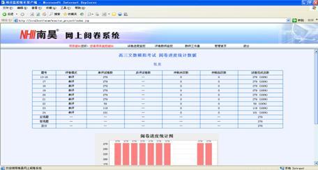 网上阅卷系统登录,象州县在线使用网上阅卷,在线使用网上阅卷