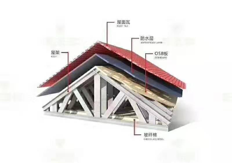 福建钢结构房屋-漳州轻钢别墅厂家-漳州轻钢别墅供应商