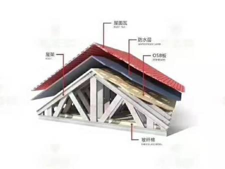 福建轻钢别墅房屋-轻钢厂房-古建凉亭