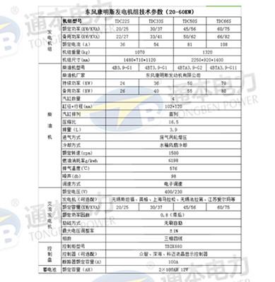 重庆发电机组-性价比高的发电机组品牌推荐