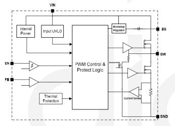 DIO69309 3.0A是高频同步降压型DCDC稳压器IC