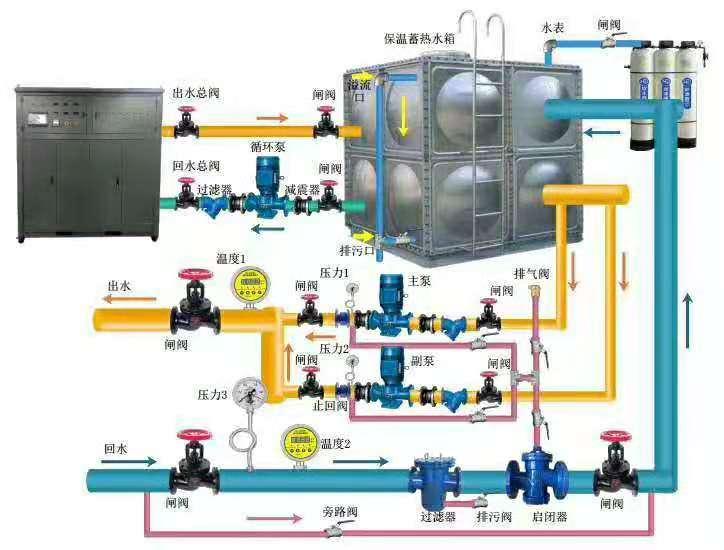 乌鲁木齐供暖电锅炉-新疆电采暖一天用多少电-新疆电采暖器价格