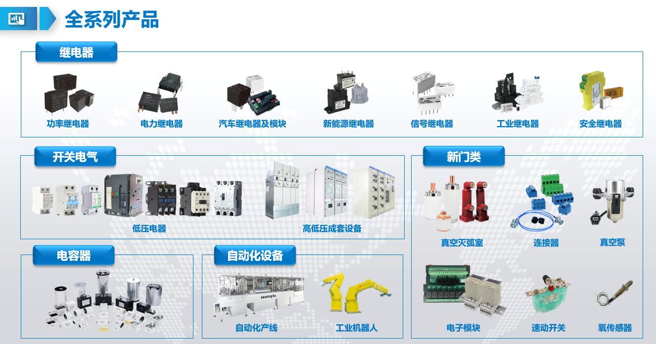 购买实惠的继电器选择宝融 _HFV11