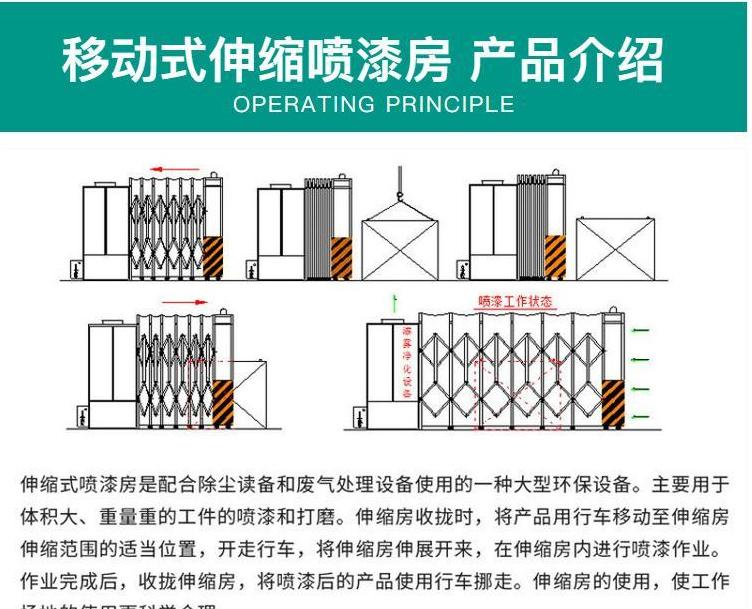 為您推薦優可靠的噴漆伸縮房-山東移動伸縮房生產廠家