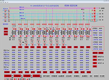 PLC全主动节制体系价钱