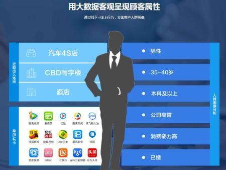 亚搏官方客户端手机APP广告投放「航迪科技」网络营销yabovip2027分析更准确