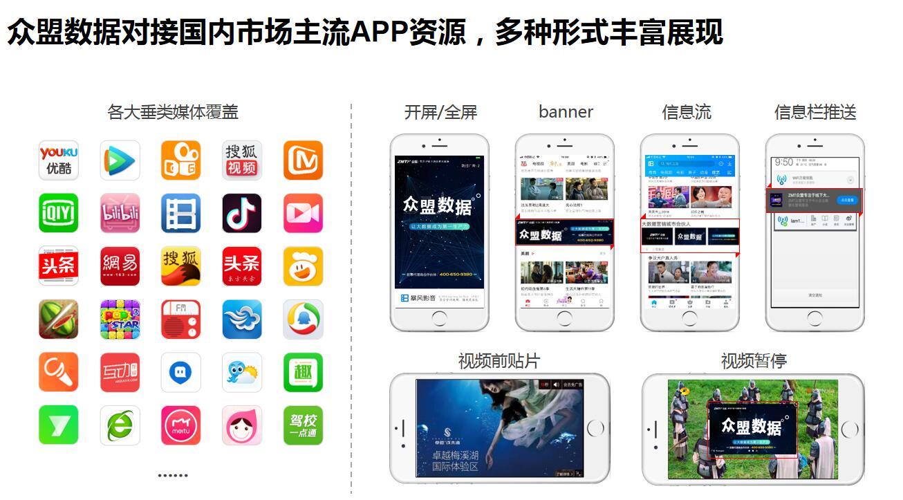 郑州有保障的郑州信息流广告投放推荐-三门峡移动整合营销服务商