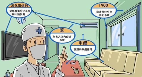 南京六合区消毒杀虫-南京高淳区虫害控制服务哪家好