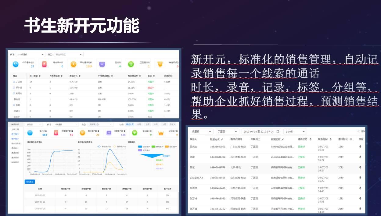 联通华盛营销管理系统-微销宝-网站营销