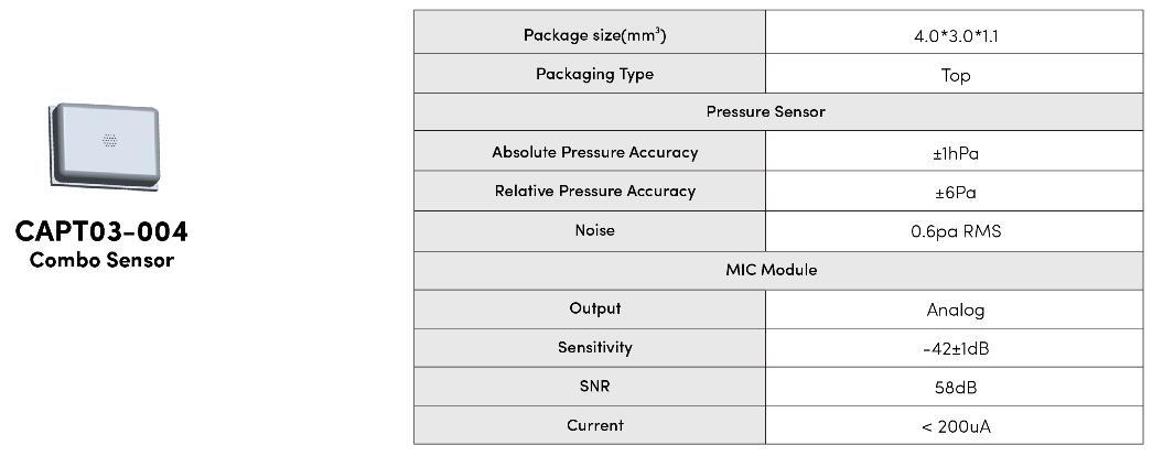 SPL06-001,到哪购买安全的传感器