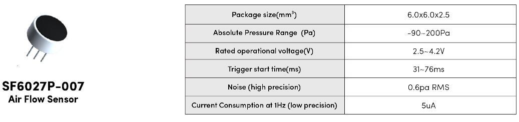 价格划算的传感器推荐_Si labs:Si1175