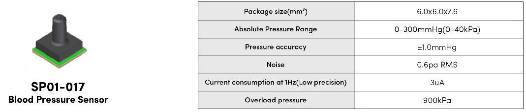 深圳哪里有售卖传感器 ADI:ADPD153GGRI