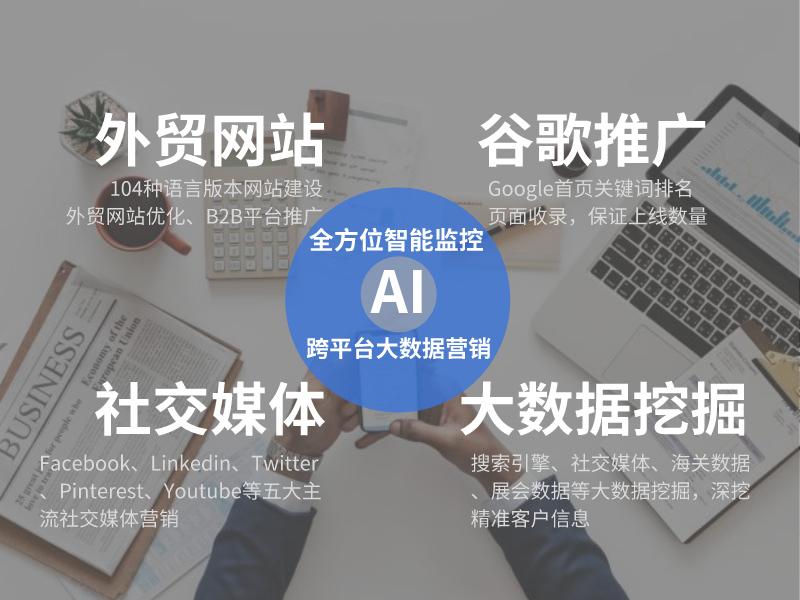 外贸推广谷歌google优化外贸网站建设推广