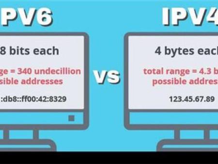 ipv6设置-厦门ipv6双栈企业-厦门ipv6双栈服务