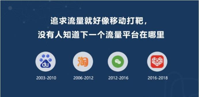 郑州网络营销公司【航迪科技】解读网络营销时代的流量增长力