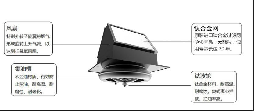 信誉好的钛波轮前置油烟净化器-浙江实惠的钛波轮前置油烟净化器
