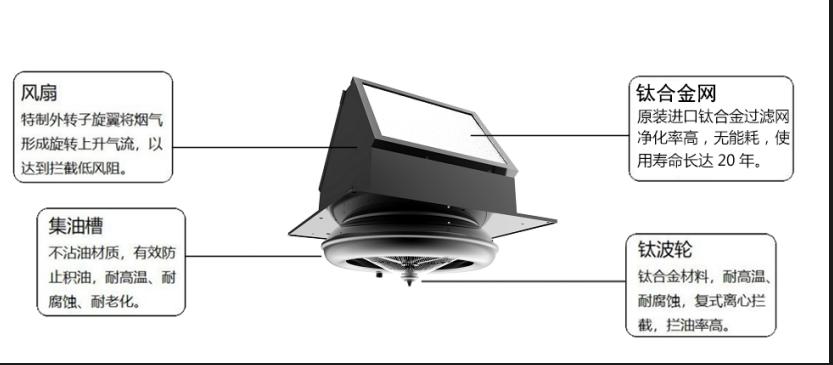 寧波太正合鈦波輪前置油煙凈化器