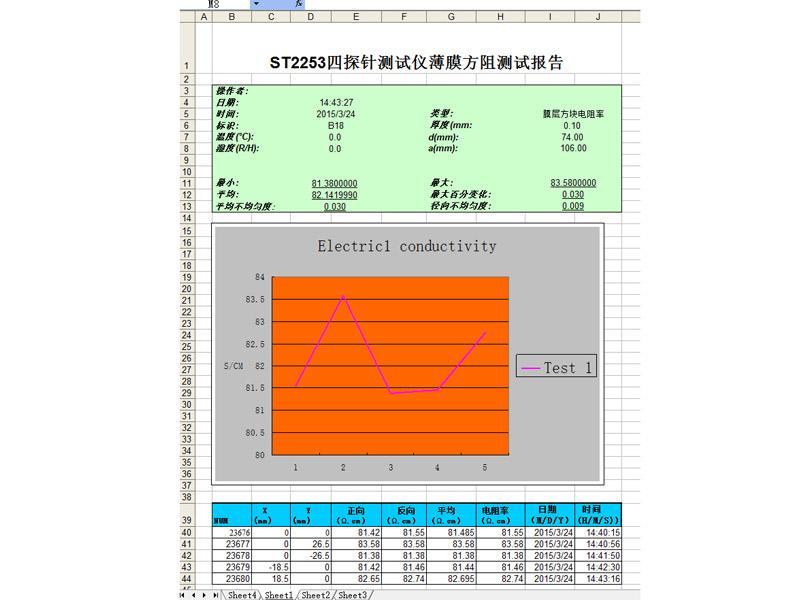 广东ST2253数字式四探针电阻率测试仪口碑好|实惠的ST2253带电脑软件四探针电阻率测试仪要到哪买