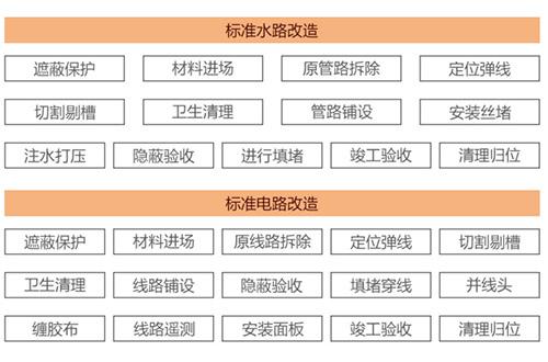 专业ξ 电路改造-陕西水�@可是��大公子电改造公司