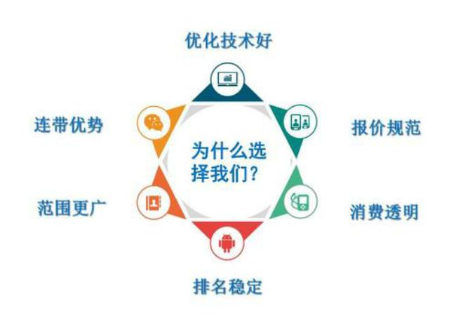 寧德網絡推廣-內蒙古網絡推廣-惠州網絡推廣