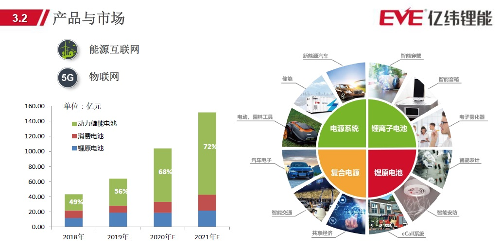 深圳哪里有供应优良的豆式电池 扣式叠片