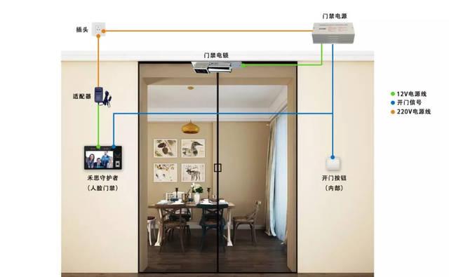 惠农楼宇对讲机批发-固原智能楼宇对讲机厂家