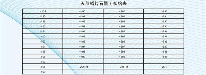 瑞江顺新材料提供牡丹江地区划算的石墨,辽宁石墨企业