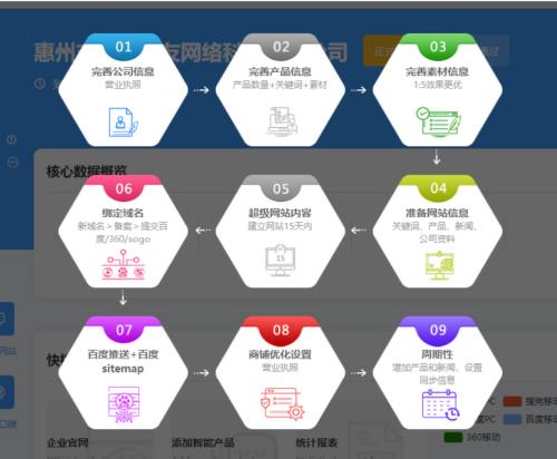 惠州市招聘网络教程