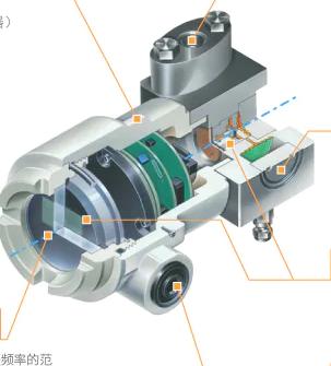 日立HITACHI差压•压力变送器系列出售-上海价格适中的日立HITACHI变送器厂家推荐