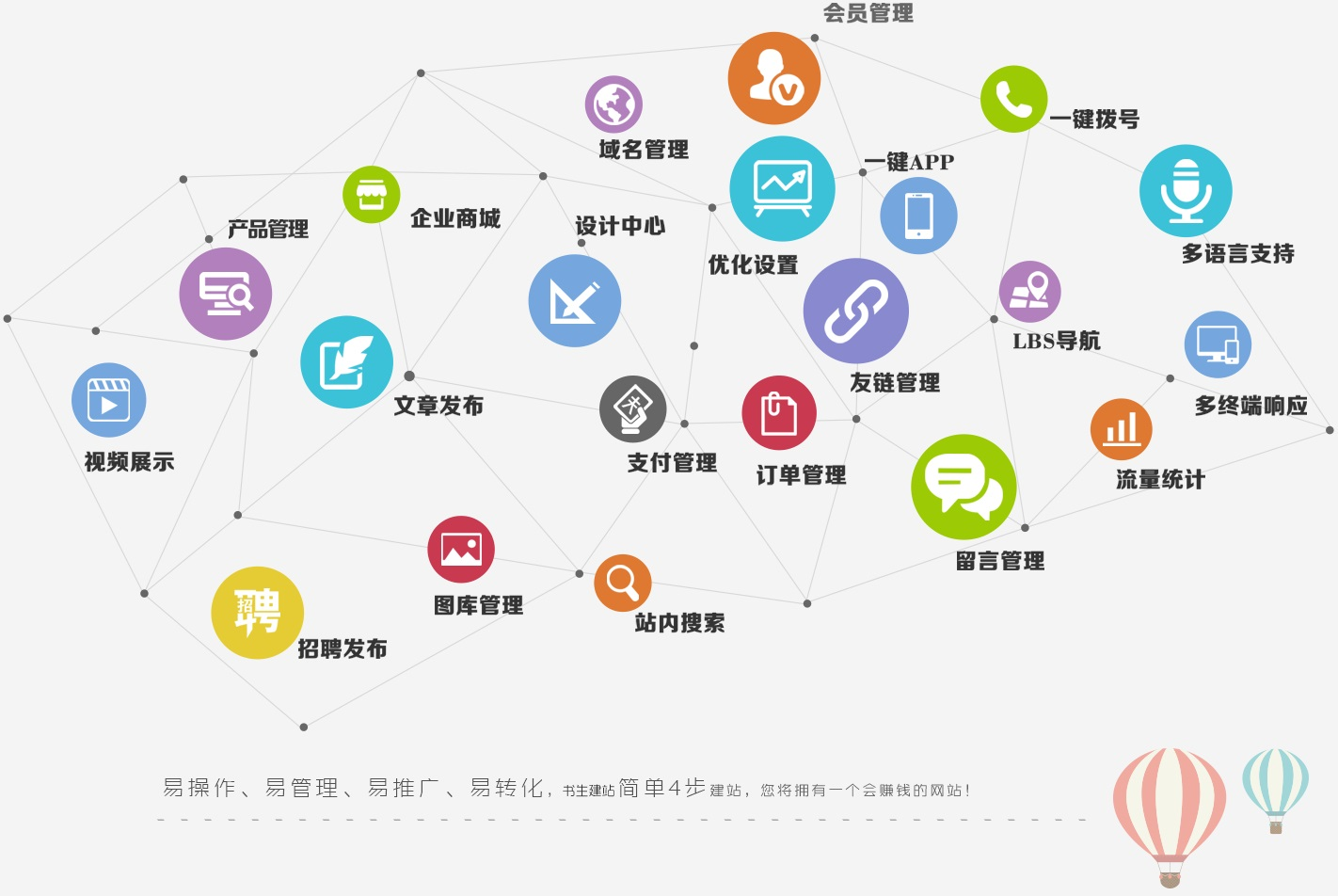 自助网站建设平台-利用网站建设平台-网站建设平台有