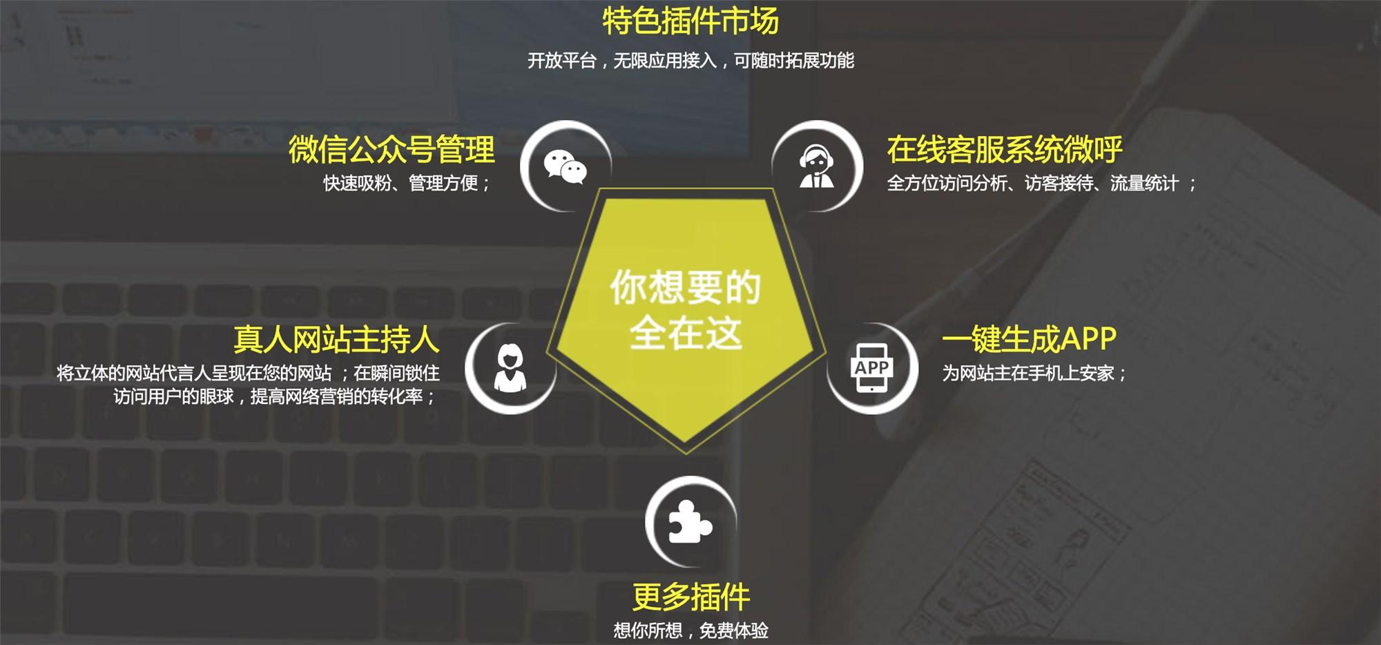 广州网站建设平台-医疗网站建设平台-成都网站建设平台