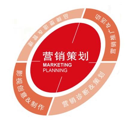 营销策划公司怎么收费-上海企友通营销策划服务