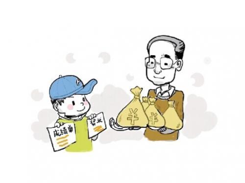 福州奖惩制度-财务部奖惩制度-公司管理奖惩制度