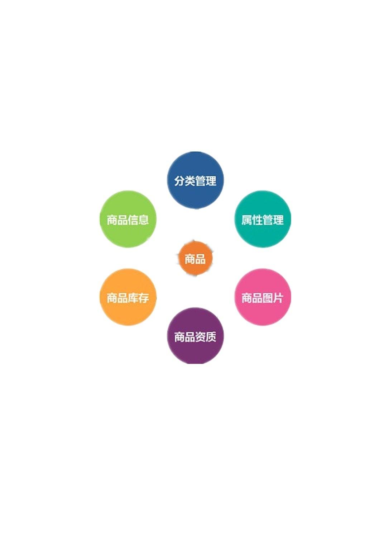 可信赖的企友通商品裂变管理系统-北京企业商品管理系统