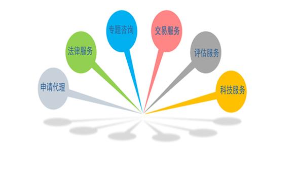 甘肃实用新型专利申请机构-哪里有提供专利申请