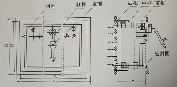 为您推荐优可靠的余压阀|报价合理的通风空调配件